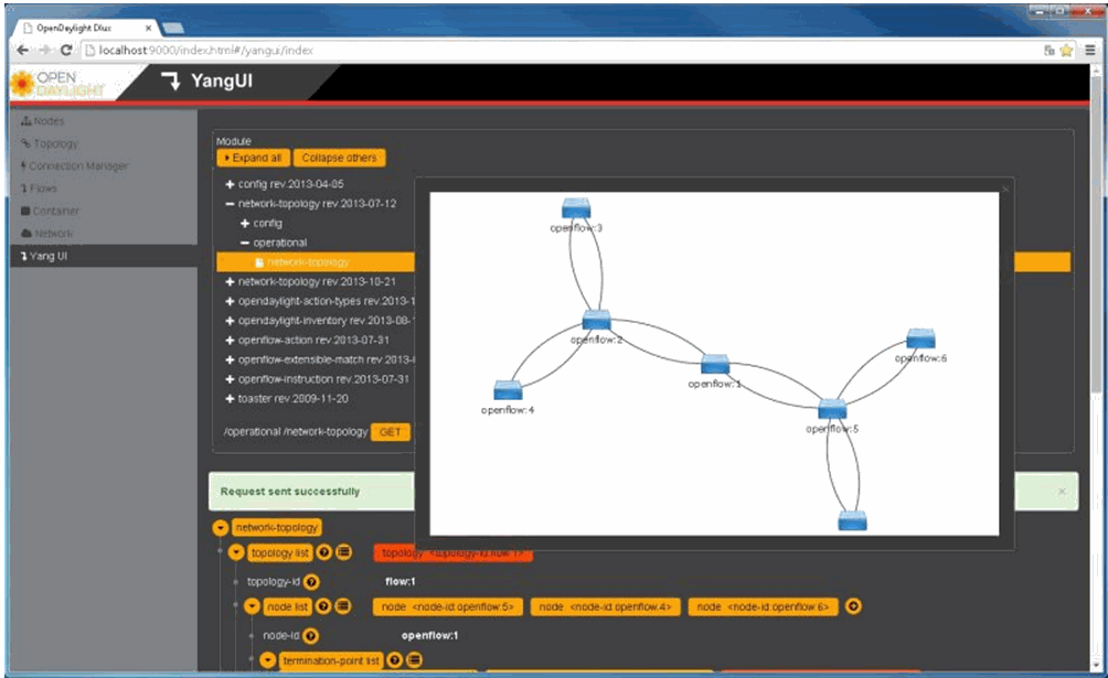 Do You Want Dynamic Network Topology Drawings for Free? |www